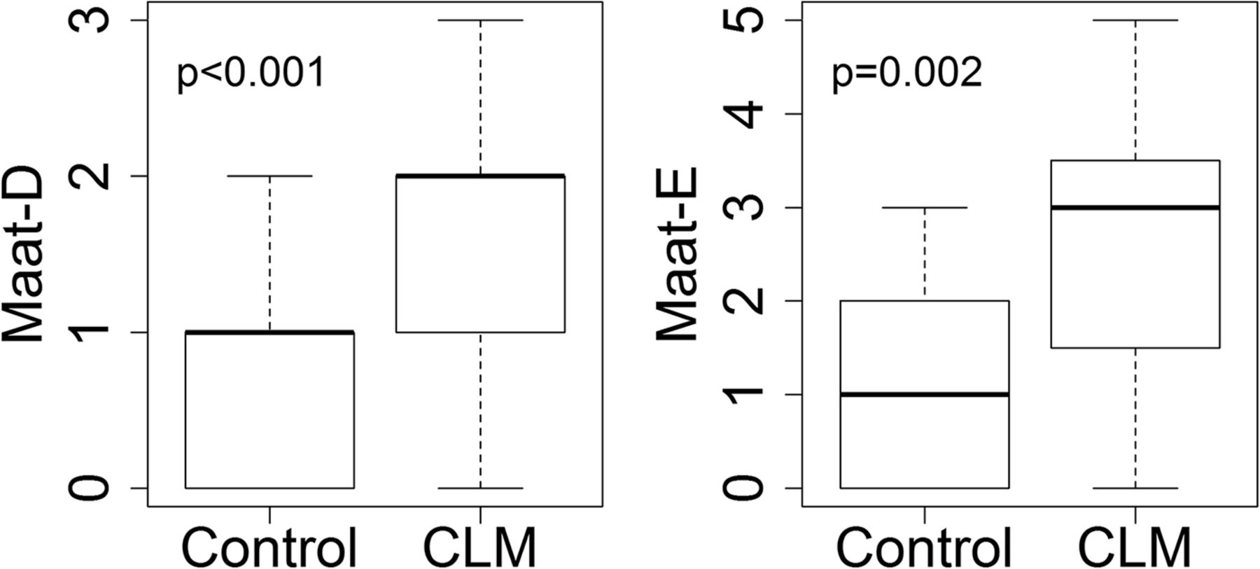 Congenital laryngomalacia is related to exercise-induced laryngeal ...