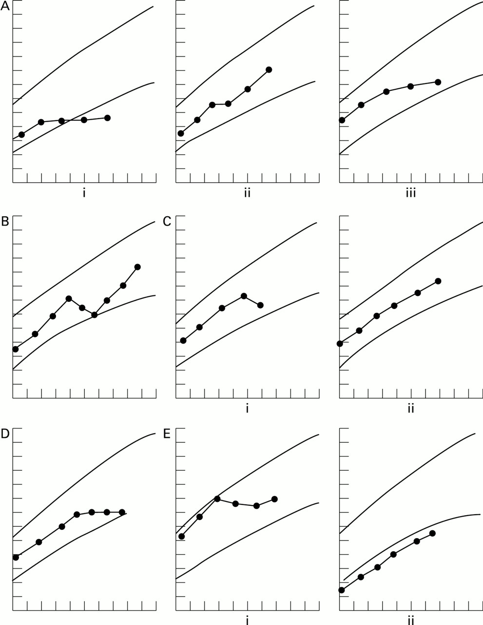 Maternal comprehension of two growth monitoring charts in sri download figure nvjuhfo Images