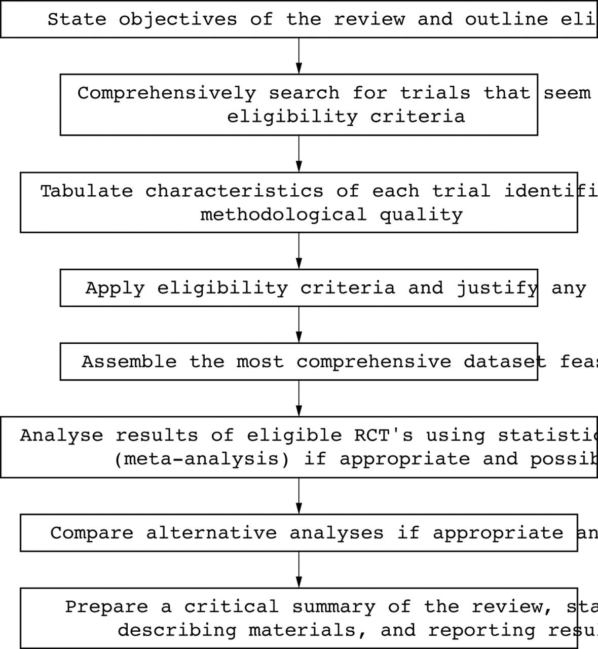 qualitative dissertation methods