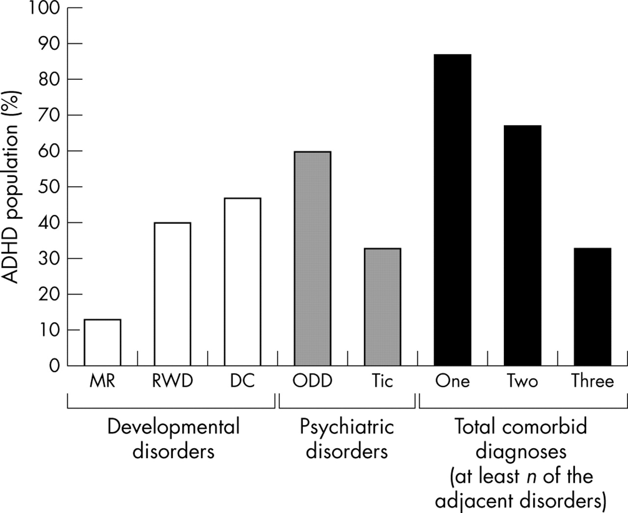 The effect of ADHD on the life of an individual, their