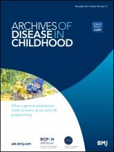 Archives of Disease in Childhood: 100 (11)
