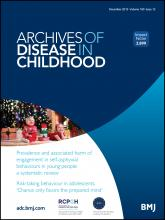 Archives of Disease in Childhood: 100 (12)