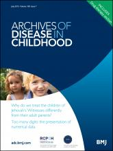 Archives of Disease in Childhood: 100 (7)