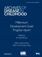 Archives of Disease in Childhood: 100 (Suppl 1)