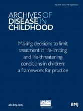 Archives of Disease in Childhood: 100 (Suppl 2)