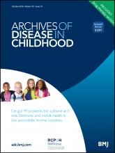 Archives of Disease in Childhood: 101 (10)