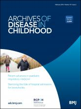 Archives of Disease in Childhood: 101 (2)