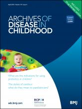 Archives of Disease in Childhood: 101 (4)