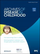 Archives of Disease in Childhood: 101 (5)