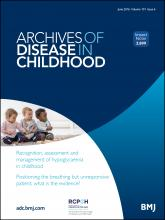 Archives of Disease in Childhood: 101 (6)