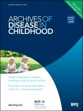 Archives of Disease in Childhood: 101 (7)