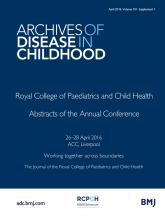 Archives of Disease in Childhood: 101 (Suppl 1)
