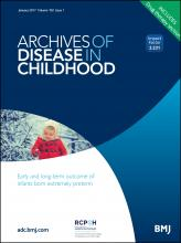 Archives of Disease in Childhood: 102 (1)