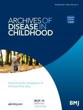 Archives of Disease in Childhood: 102 (11)