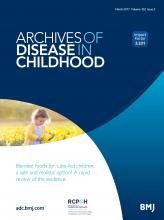 Archives of Disease in Childhood: 102 (3)