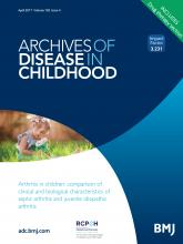Archives of Disease in Childhood: 102 (4)