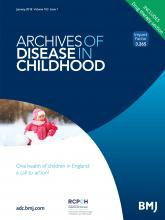 Archives of Disease in Childhood: 103 (1)