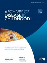 Archives of Disease in Childhood: 103 (11)