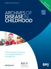 Archives of Disease in Childhood: 103 (12)