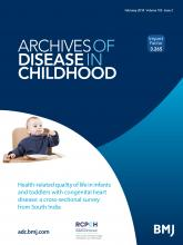 Archives of Disease in Childhood: 103 (2)