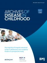 Archives of Disease in Childhood: 103 (3)