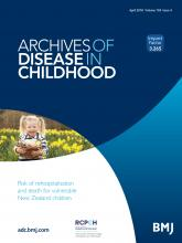 Archives of Disease in Childhood: 103 (4)