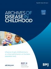 Archives of Disease in Childhood: 103 (5)