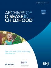 Archives of Disease in Childhood: 103 (6)