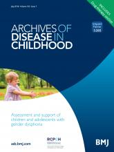 Archives of Disease in Childhood: 103 (7)