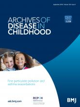 Archives of Disease in Childhood: 103 (9)