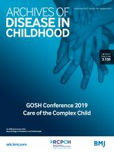 Archives of Disease in Childhood: 104 (Suppl 4)