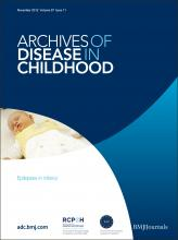 Archives of Disease in Childhood: 97 (11)