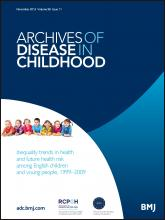 Archives of Disease in Childhood: 98 (11)