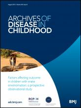 Archives of Disease in Childhood: 98 (8)
