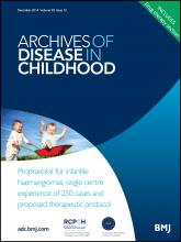Archives of Disease in Childhood: 99 (12)