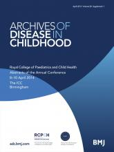 Archives of Disease in Childhood: 99 (Suppl 1)